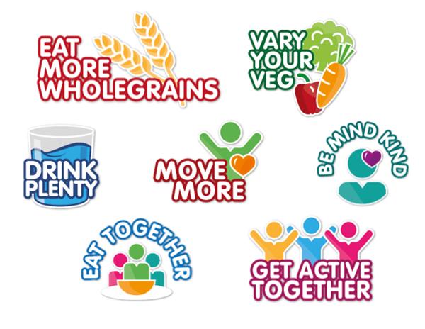 Healthy Eating Week January 2021